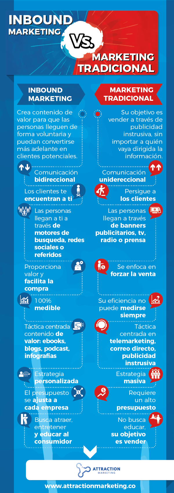 Inbound-marketing-vs-marketing-tradicional-01
